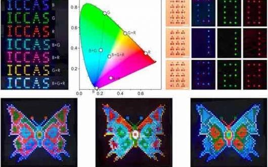 中科院化学所在有机全色激光显示方面取得重要突破